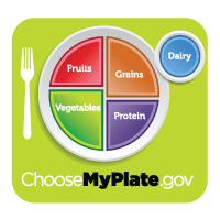 Logo: ChooseMyPlate.gov